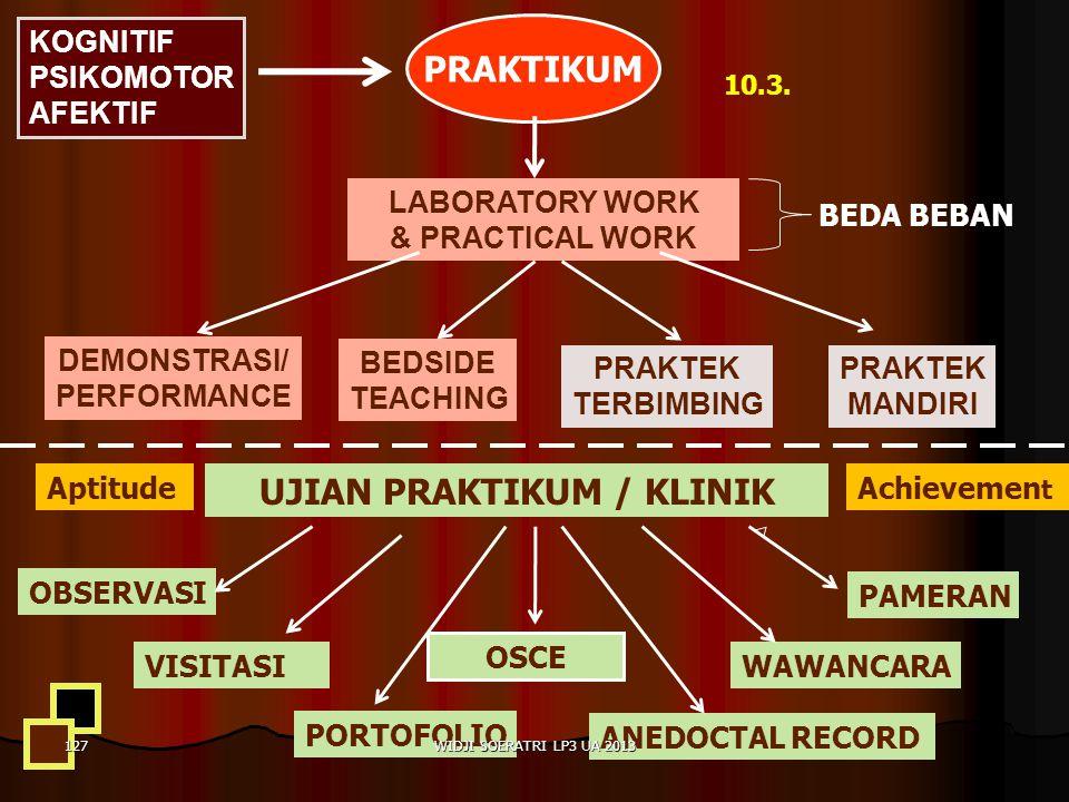 127 PRAKTIKUM DEMONSTRASI/ PERFORMANCE OBSERVASI AptitudeAchievemen t BEDSIDE TEACHING LABORATORY WORK & PRACTICAL WORK PRAKTEK TERBIMBING PRAKTEK MANDIRI UJIAN PRAKTIKUM / KLINIK VISITASIWAWANCARA ANEDOCTAL RECORD BEDA BEBAN PAMERAN KOGNITIF PSIKOMOTOR AFEKTIF OSCE PORTOFOLIO 10.3.