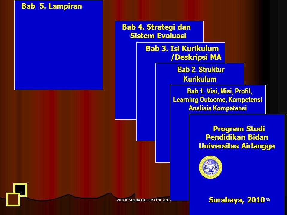 Bab 4.Strategi dan Sistem Evaluasi Bab 3. Isi Kurikulum /Deskripsi MA Bab 2.