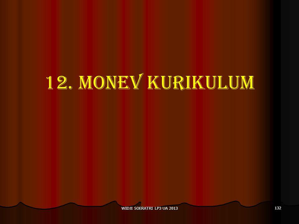 12. MONEV KURIKULUM 132 WIDJI SOERATRI LP3 UA 2013