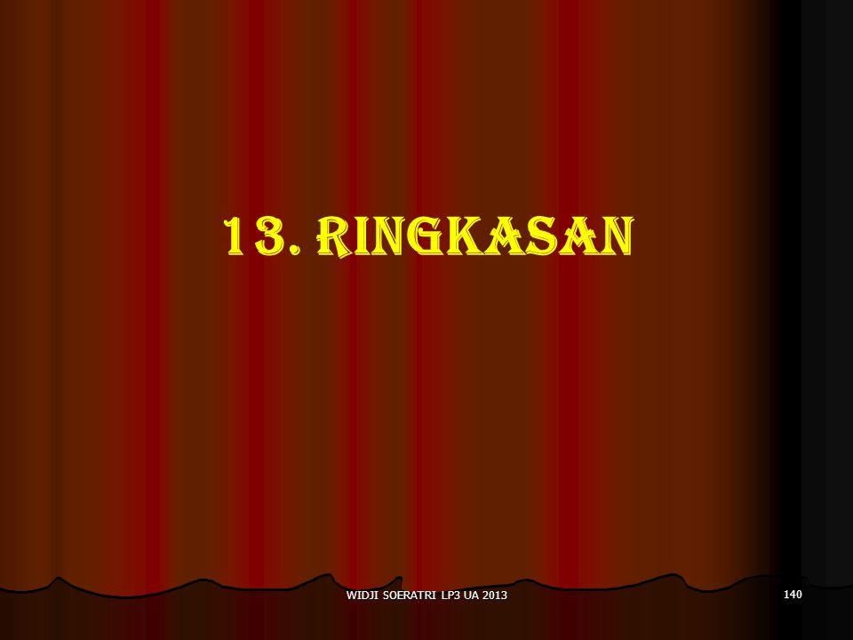 13. RINGKASAN 140 WIDJI SOERATRI LP3 UA 2013