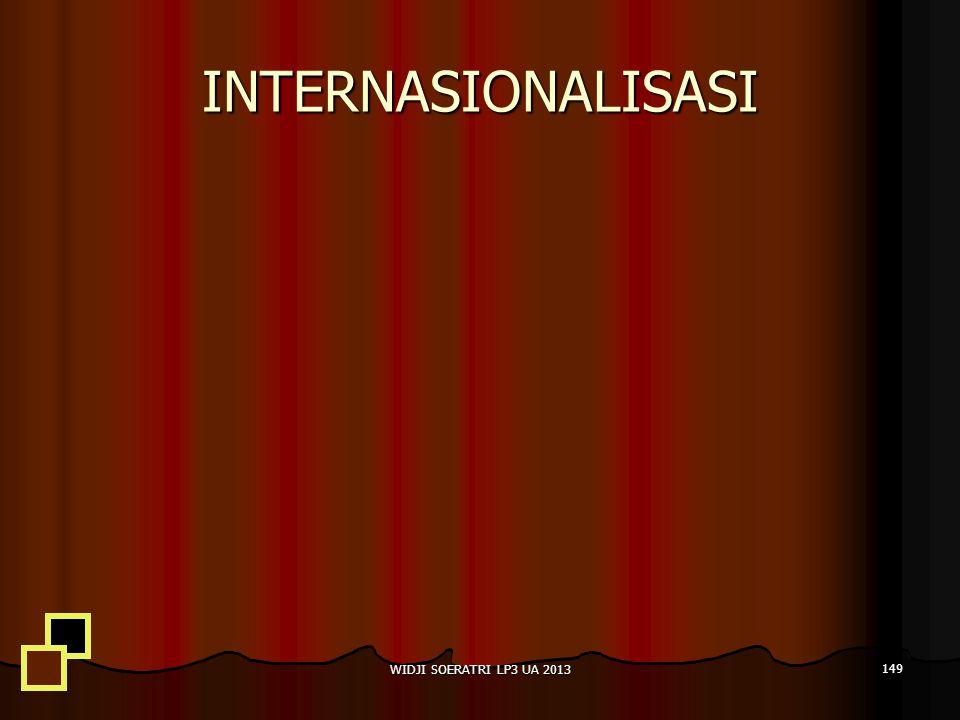 INTERNASIONALISASI 149