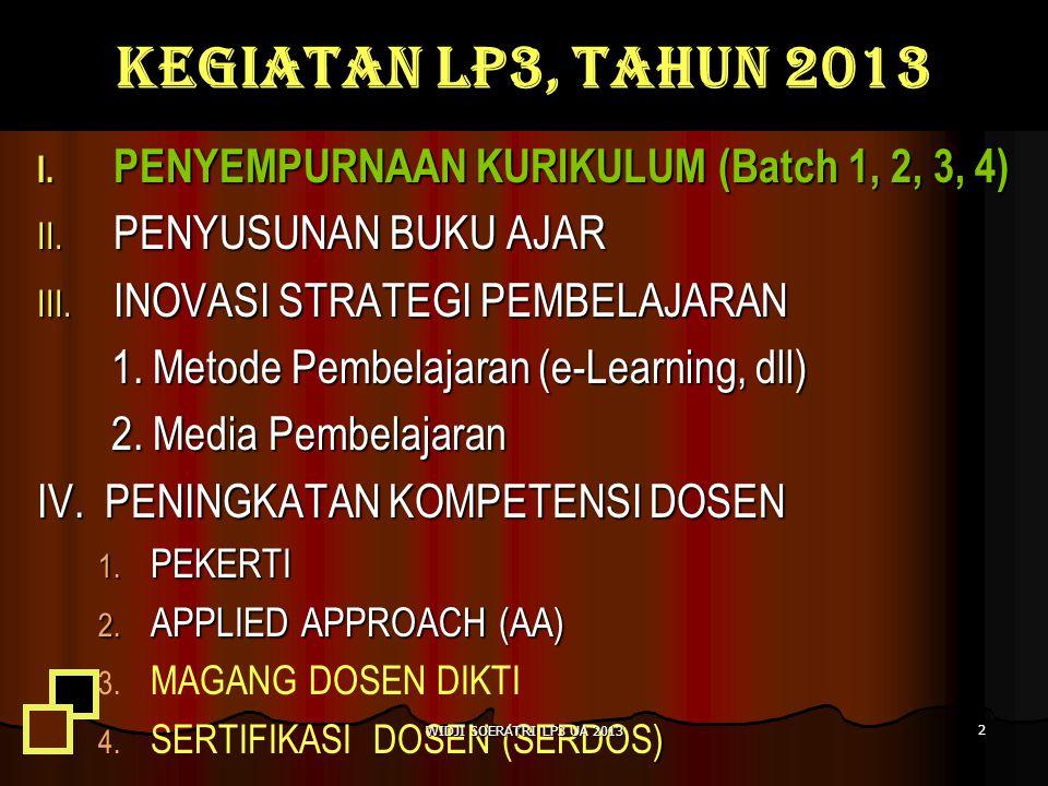 KEGIATAN LP3, TAHUN 2013 I.PENYEMPURNAAN KURIKULUM (Batch 1, 2, 3, 4) II.