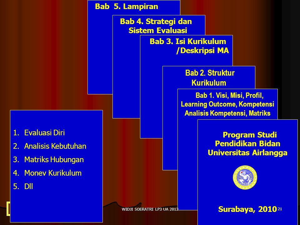 Bab 5.Lampiran Bab 4. Strategi dan Sistem Evaluasi Bab 3.