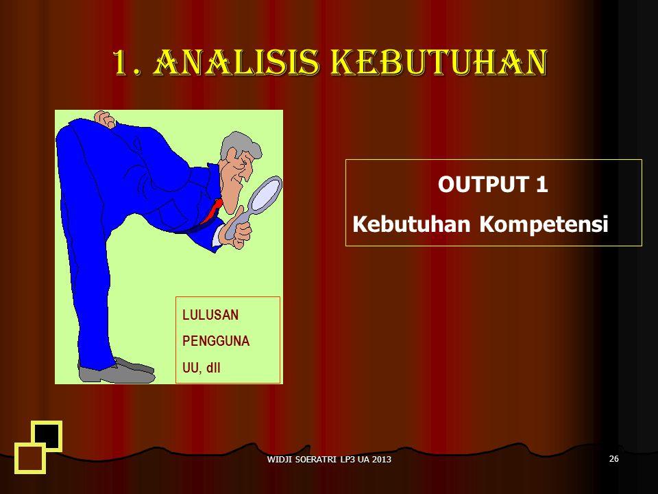 1. ANALISIS KEBUTUHAN OUTPUT 1 Kebutuhan Kompetensi LULUSAN PENGGUNA UU, dll 26 WIDJI SOERATRI LP3 UA 2013