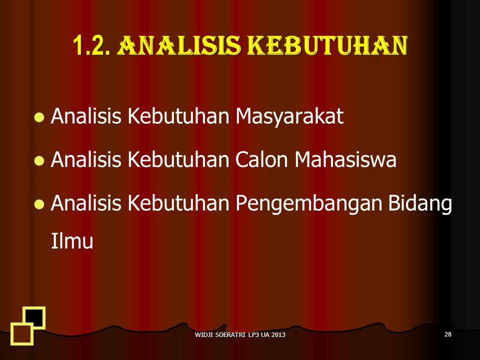 1.2. ANALISIS KEBUTUHAN Analisis Kebutuhan Masyarakat Analisis Kebutuhan Calon Mahasiswa Analisis Kebutuhan Pengembangan Bidang Ilmu 28 WIDJI SOERATRI