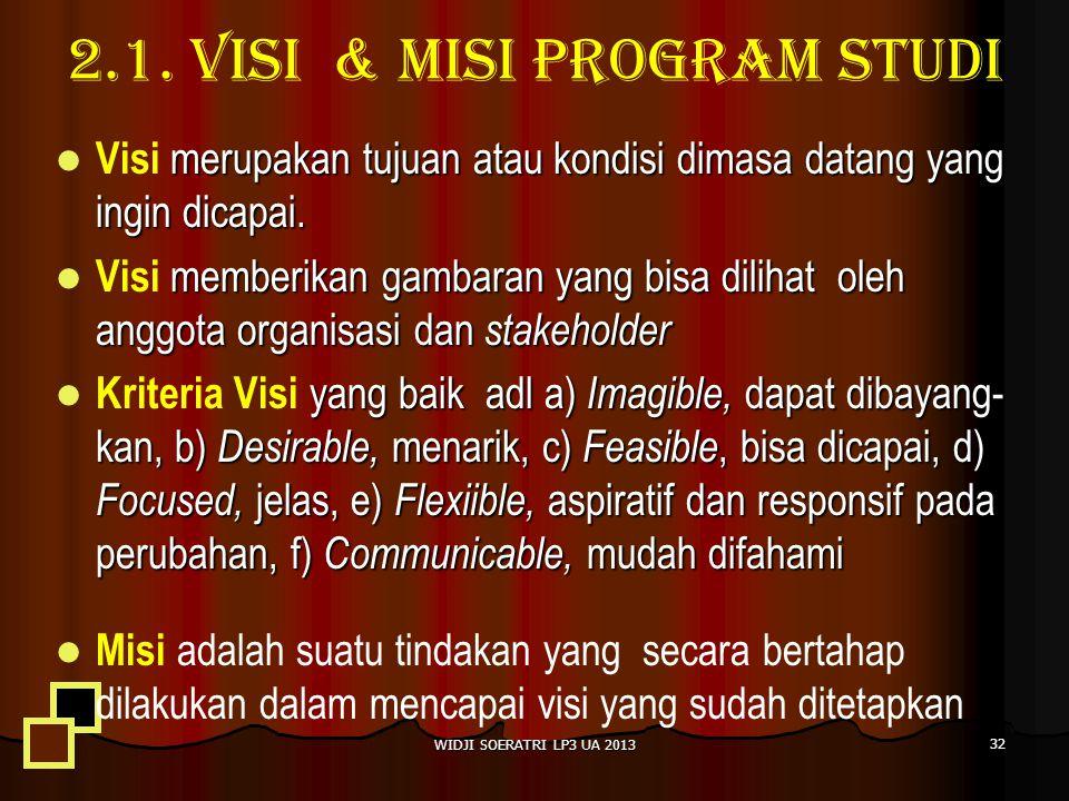 2.1.VISI & MISI PROGRAM STUDI merupakan tujuan atau kondisi dimasa datang yang ingin dicapai.
