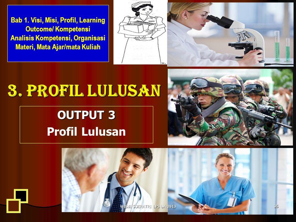 3.PROFIL LULUSAN OUTPUT 3 Profil Lulusan 35 WIDJI SOERATRI LP3 UA 2013 Bab 1.
