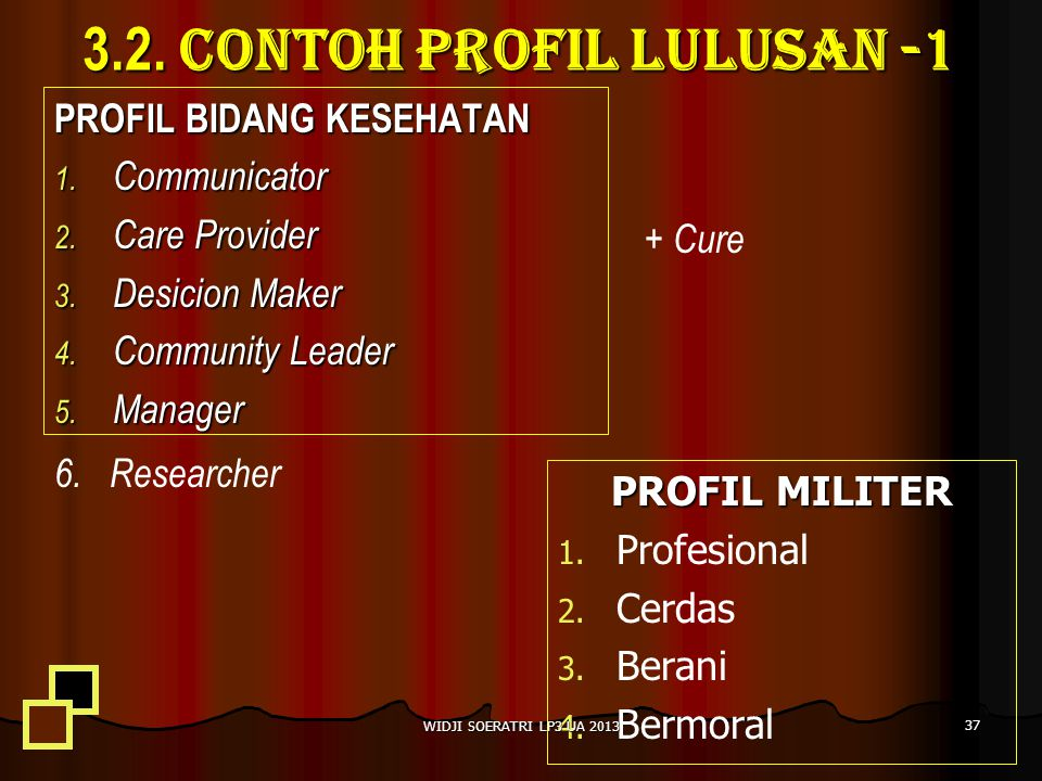 3.2.CONTOH PROFIL LULUSAN -1 PROFIL BIDANG KESEHATAN 1.