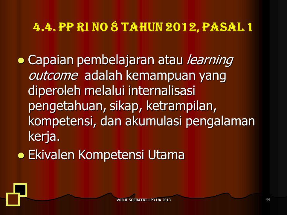 4.4. PP RI No 8 Tahun 2012, Pasal 1 Capaian pembelajaran atau learning outcome adalah kemampuan yang diperoleh melalui internalisasi pengetahuan, sika