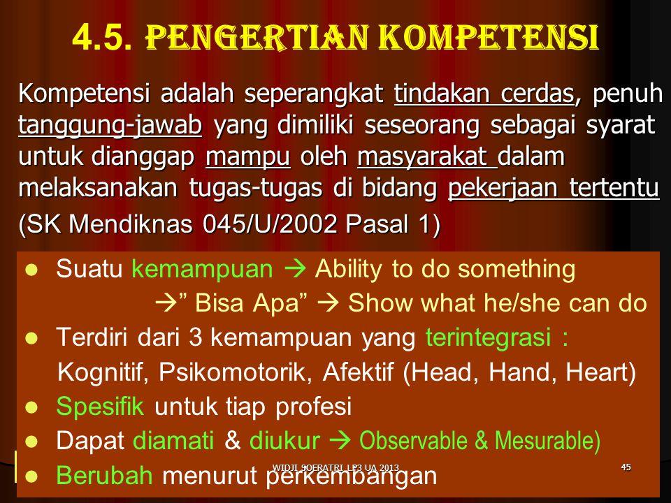 4.5. PENGERTIAN Kompetensi Kompetensi adalah seperangkat tindakan cerdas, penuh tanggung-jawab yang dimiliki seseorang sebagai syarat untuk dianggap m