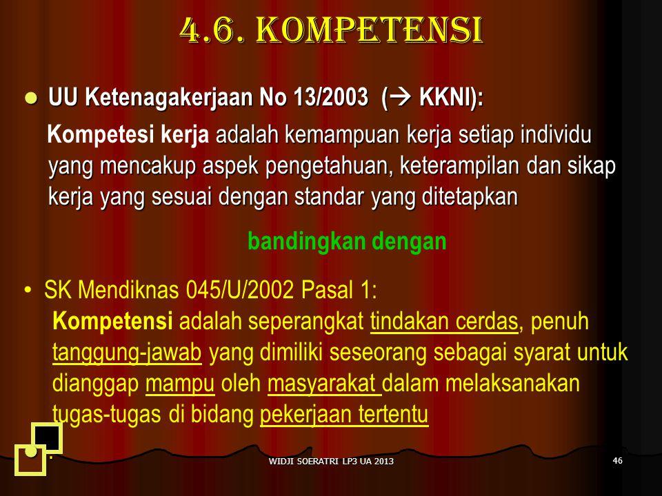 4.6. KOMPETENSI UU Ketenagakerjaan No 13/2003 (  KKNI): UU Ketenagakerjaan No 13/2003 (  KKNI): adalah kemampuan kerja setiap individu yang mencakup