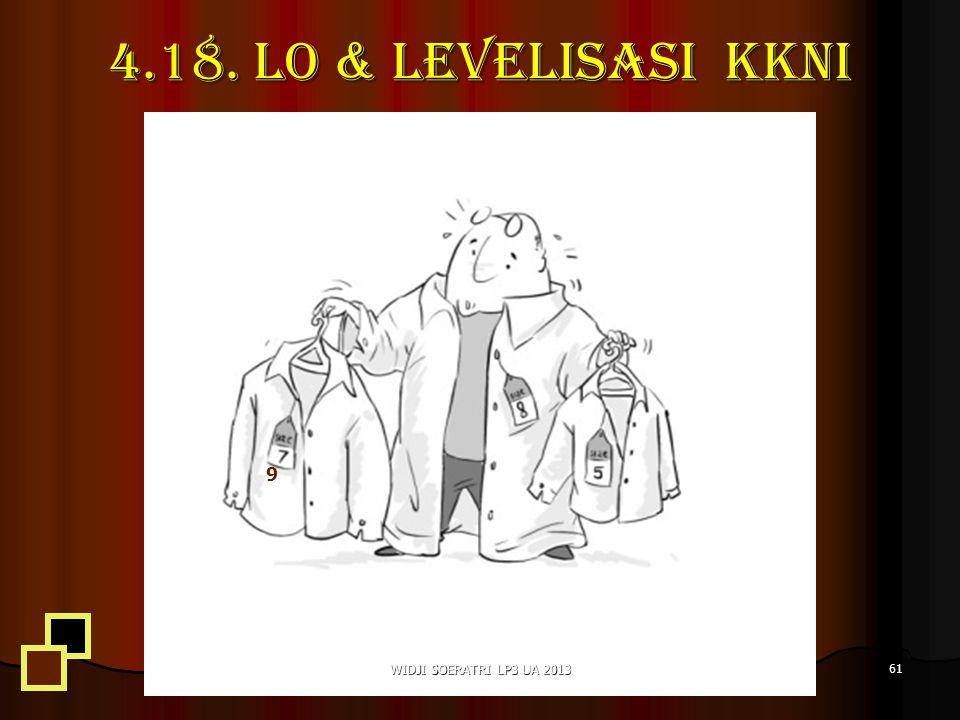 4.18. LO & LEVELISASI KKNI 9 61 WIDJI SOERATRI LP3 UA 2013