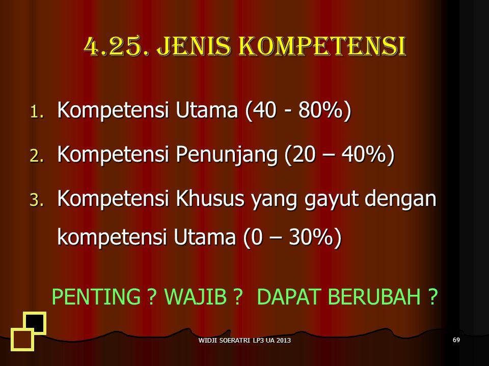 4.25.JENIS KOMPETENSI 1. Kompetensi Utama (40 - 80%) 2.