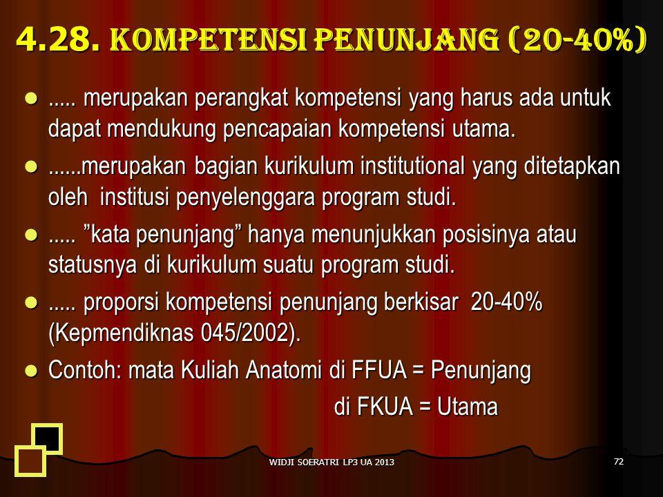 4.28.KOMPETENSI PENUNJANG (20-40%).....