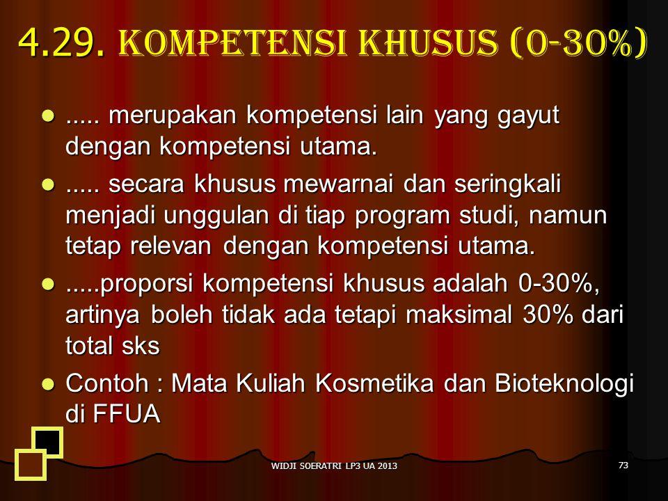 4.29.4.29. Kompetensi Khusus (0-30%).....