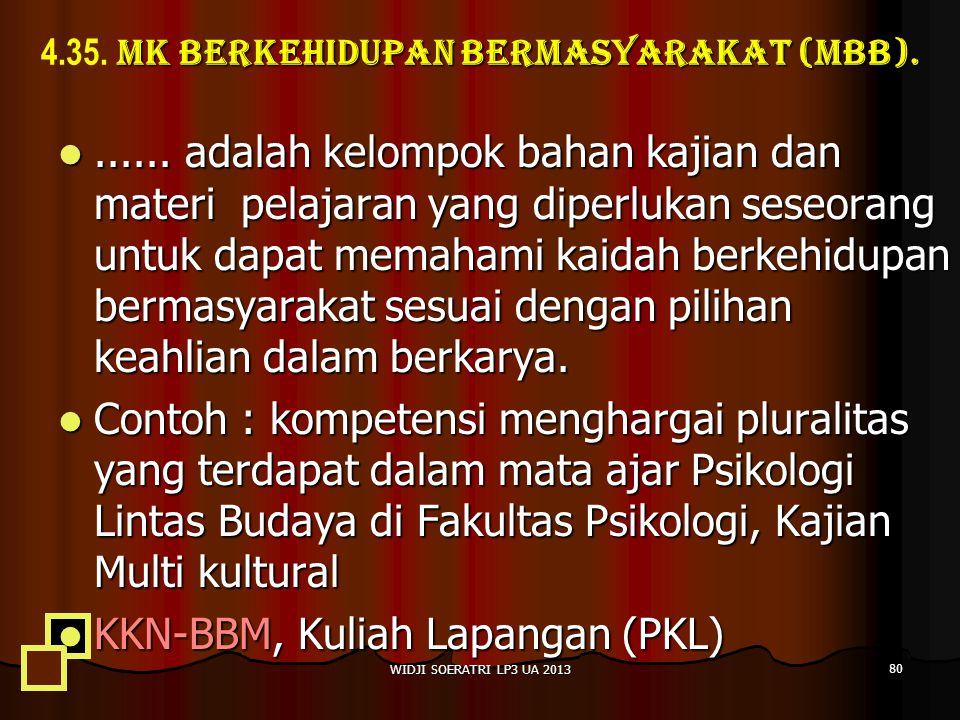 MK Berkehidupan Bermasyarakat (MBB).4.35. MK Berkehidupan Bermasyarakat (MBB).......