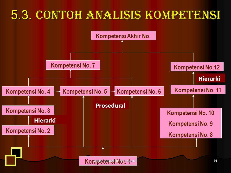 5.3.Contoh Analisis kompetensi Kompetensi Akhir No.