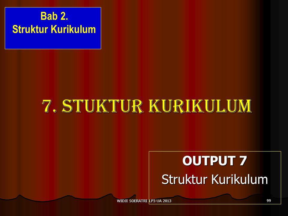 7.STUKTUR KURIKULUM 99 WIDJI SOERATRI LP3 UA 2013 Bab 2.