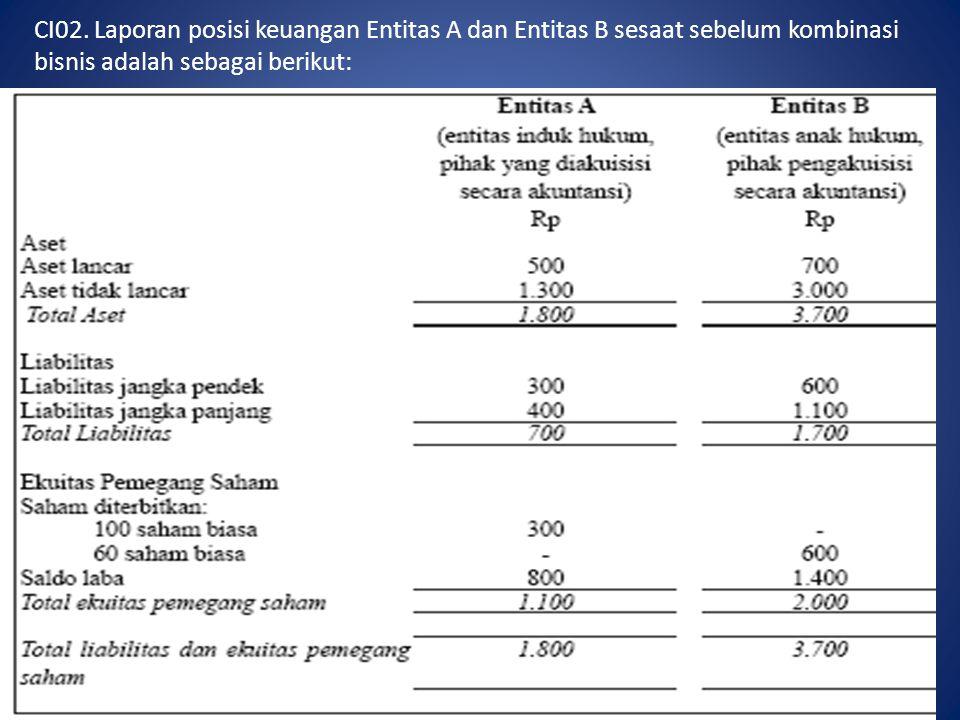 CI02. Laporan posisi keuangan Entitas A dan Entitas B sesaat sebelum kombinasi bisnis adalah sebagai berikut: