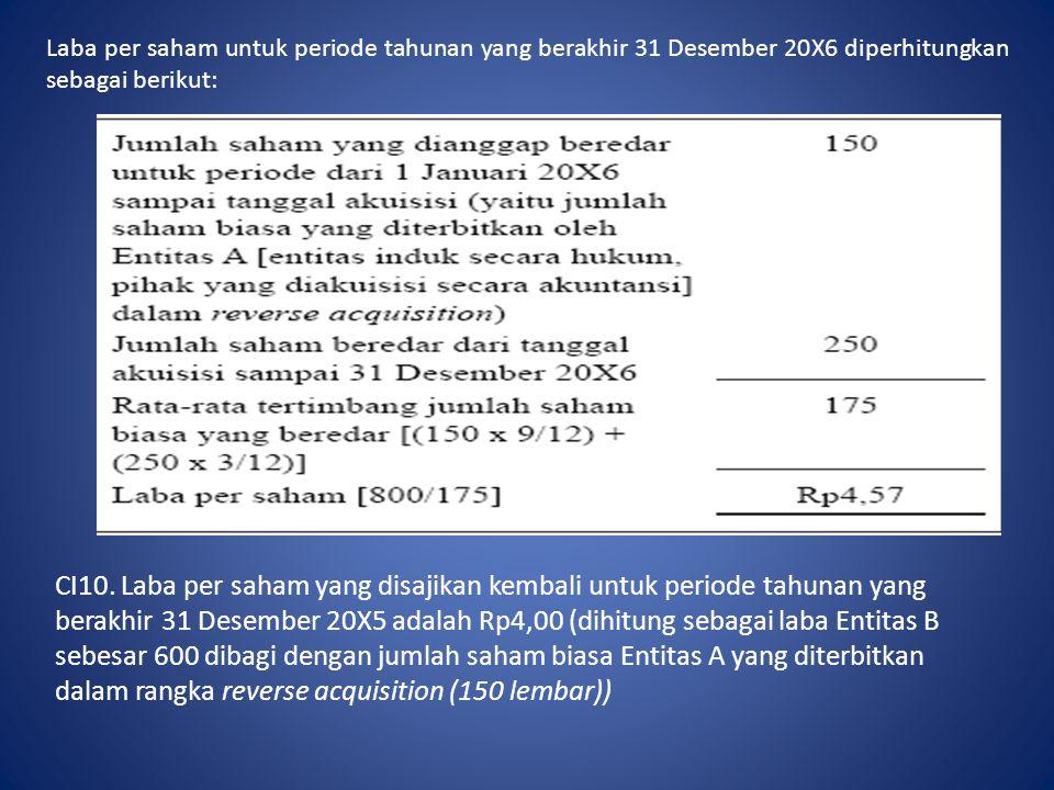 Laba per saham untuk periode tahunan yang berakhir 31 Desember 20X6 diperhitungkan sebagai berikut: CI10. Laba per saham yang disajikan kembali untuk