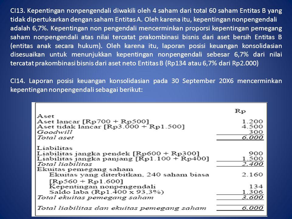 CI13. Kepentingan nonpengendali diwakili oleh 4 saham dari total 60 saham Entitas B yang tidak dipertukarkan dengan saham Entitas A. Oleh karena itu,