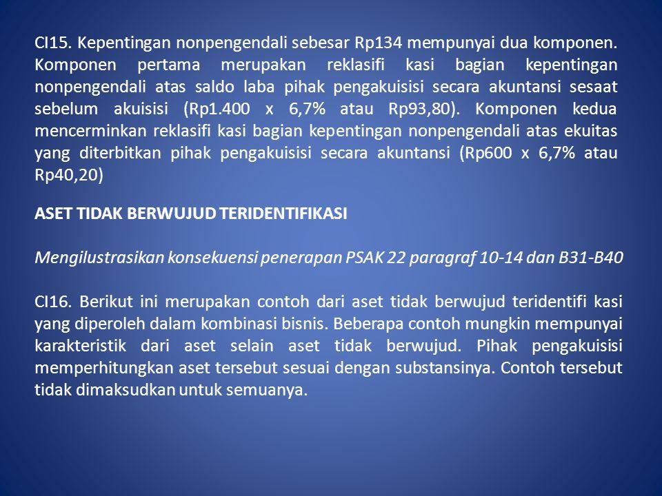 CI15. Kepentingan nonpengendali sebesar Rp134 mempunyai dua komponen. Komponen pertama merupakan reklasifi kasi bagian kepentingan nonpengendali atas