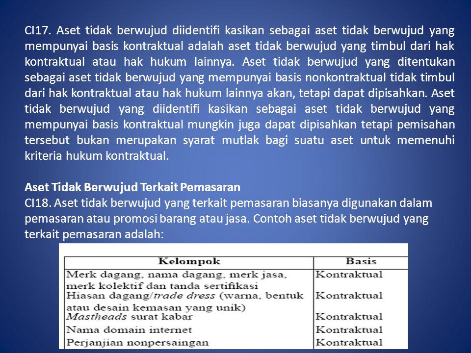 CI17. Aset tidak berwujud diidentifi kasikan sebagai aset tidak berwujud yang mempunyai basis kontraktual adalah aset tidak berwujud yang timbul dari