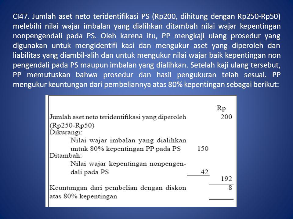 CI47. Jumlah aset neto teridentifikasi PS (Rp200, dihitung dengan Rp250-Rp50) melebihi nilai wajar imbalan yang dialihkan ditambah nilai wajar kepenti