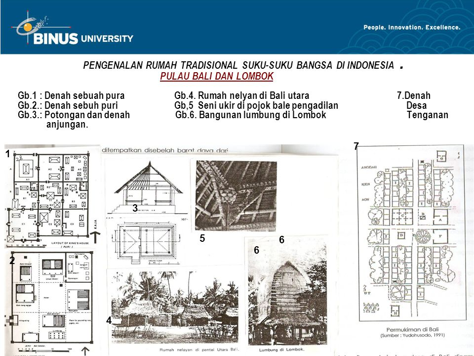 PENGENALAN RUMAH TRADISIONAL SUKU-SUKU BANGSA DI INDONESIA. PULAU BALI DAN LOMBOK Gb.1 : Denah sebuah pura Gb.4. Rumah nelyan di Bali utara 7.Denah Gb