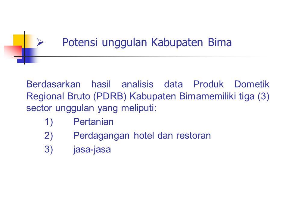  Potensi ekonomi Kabupaten Dompu Berdasarkan hasil analisis data Produk Dometik Regional Bruto (PDRB) Kabupaten Dompu memiliki lima (5) sector unggulan yang meliputi: 1)Pertanian 2)Listrik, gas, dan air bersih 3)Perdagangan, hotel dan restoran 4)Keuangan, persewaan dan jasaa perusahaan 5)jasa-jasa
