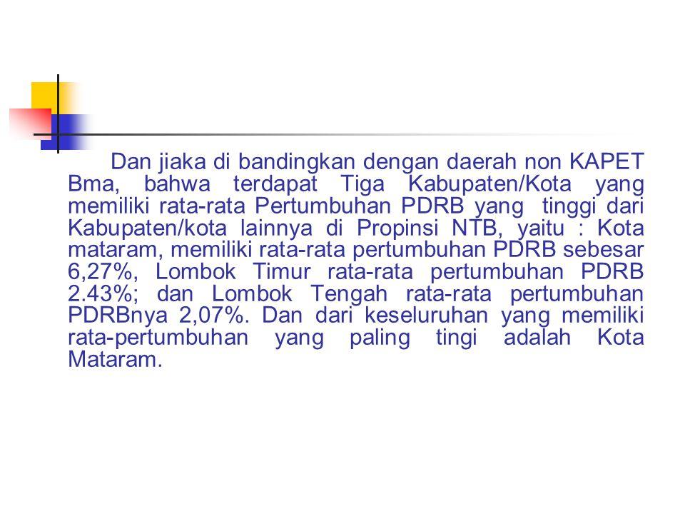 Tabel 4.31 Pertumbuhan PDRB Daerah KAPET Bima Dengan Non KAPET Bima Di NTB Atas Dasar Harga Konstan Tahun 2004-2008 (%) Kab/Kota20042005200620072008Rata-Rata DAERAH KAPET 1.