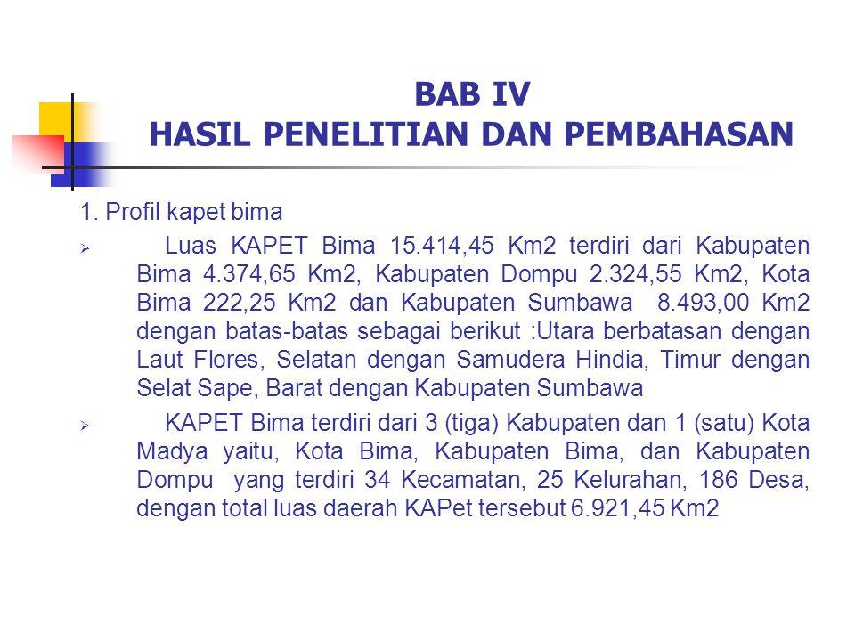 BAB IV HASIL PENELITIAN DAN PEMBAHASAN 1. Profil kapet bima  Luas KAPET Bima 15.414,45 Km2 terdiri dari Kabupaten Bima 4.374,65 Km2, Kabupaten Dompu