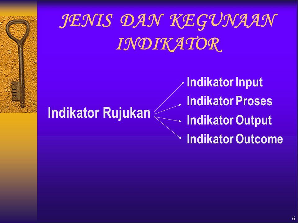 6 JENIS DAN KEGUNAAN INDIKATOR Indikator Rujukan Indikator Input Indikator Proses Indikator Output Indikator Outcome