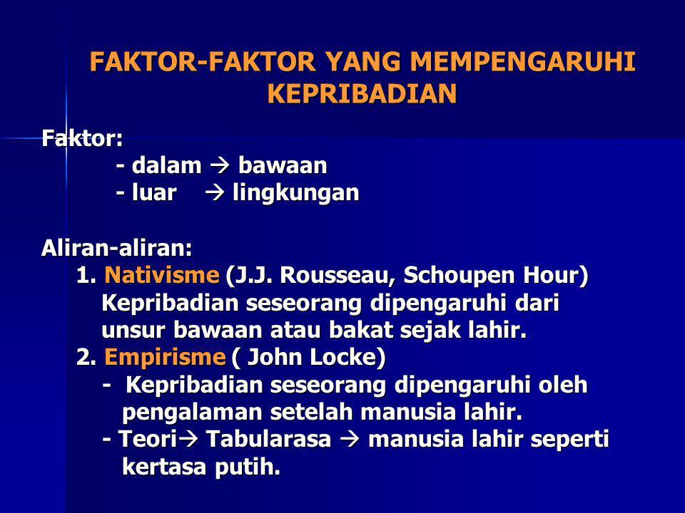 FAKTOR-FAKTOR YANG MEMPENGARUHI KEPRIBADIAN Faktor: - dalam  bawaan - dalam  bawaan - luar  lingkungan - luar  lingkunganAliran-aliran: 1. Nativis
