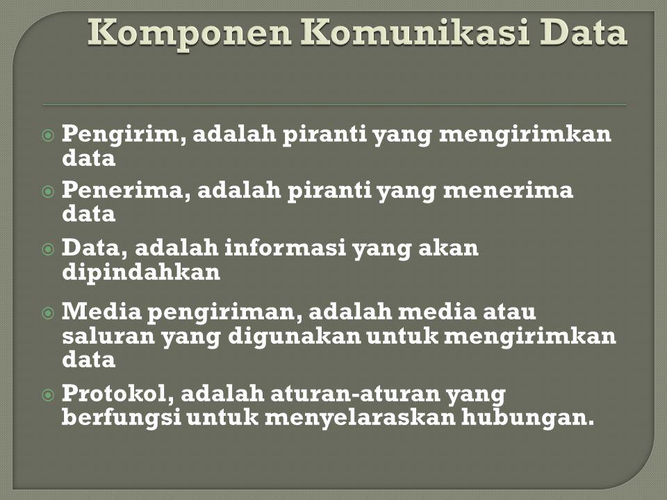  Pengirim, adalah piranti yang mengirimkan data  Penerima, adalah piranti yang menerima data  Data, adalah informasi yang akan dipindahkan  Media pengiriman, adalah media atau saluran yang digunakan untuk mengirimkan data  Protokol, adalah aturan-aturan yang berfungsi untuk menyelaraskan hubungan.