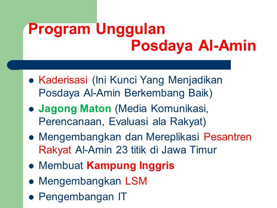Program Unggulan Posdaya Al-Amin Kaderisasi (Ini Kunci Yang Menjadikan Posdaya Al-Amin Berkembang Baik) Jagong Maton (Media Komunikasi, Perencanaan, E