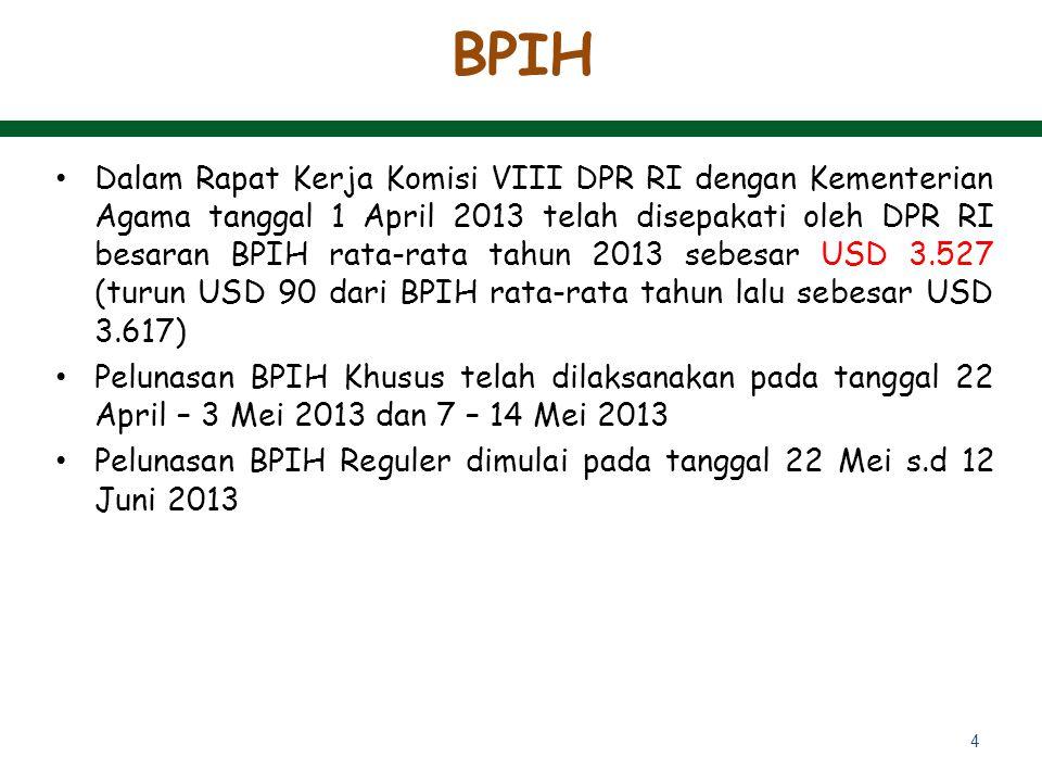4 Dalam Rapat Kerja Komisi VIII DPR RI dengan Kementerian Agama tanggal 1 April 2013 telah disepakati oleh DPR RI besaran BPIH rata-rata tahun 2013 se