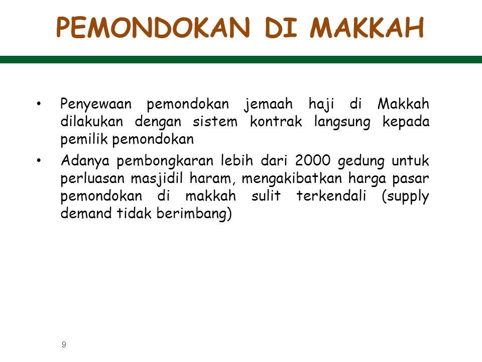 10 Penyewaan pemondokan jemaah haji di Madinah dilakukan melalui majmuah (Service Group) Seluruh jemaah akan ditempatkan di wilayah markaziah di sekitar Masjid Nabawi dengan jarak terjauh 650 m PEMONDOKAN DI MADINAH