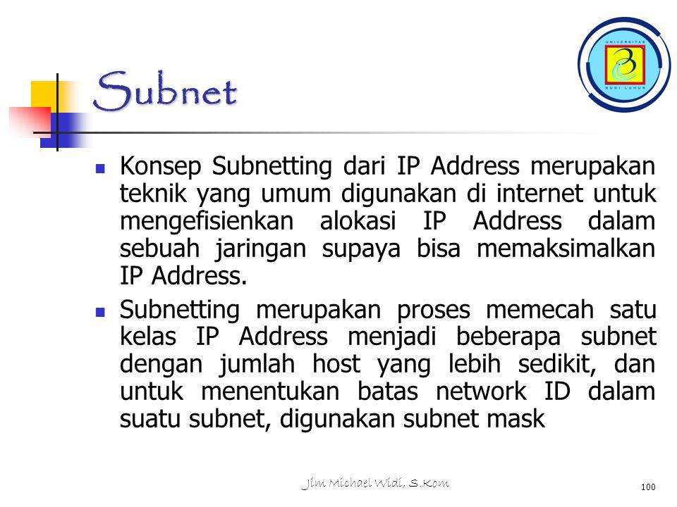 Subnet Konsep Subnetting dari IP Address merupakan teknik yang umum digunakan di internet untuk mengefisienkan alokasi IP Address dalam sebuah jaringan supaya bisa memaksimalkan IP Address.