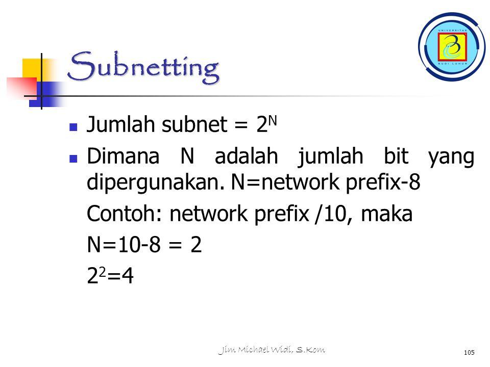 Subnetting Jumlah subnet = 2 N Dimana N adalah jumlah bit yang dipergunakan.