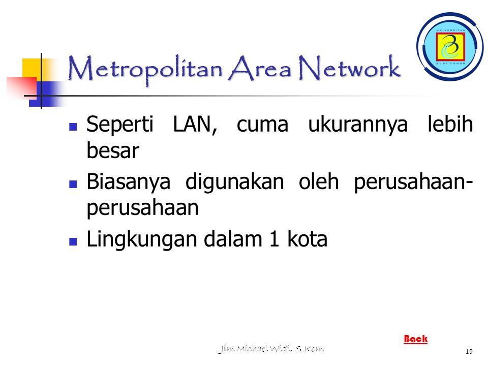 Jim Michael Widi, S.Kom 19 Metropolitan Area Network Seperti LAN, cuma ukurannya lebih besar Biasanya digunakan oleh perusahaan- perusahaan Lingkungan dalam 1 kota Back