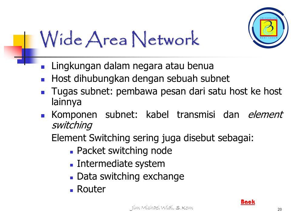 Jim Michael Widi, S.Kom 20 Wide Area Network Lingkungan dalam negara atau benua Host dihubungkan dengan sebuah subnet Tugas subnet: pembawa pesan dari satu host ke host lainnya Komponen subnet: kabel transmisi dan element switching Element Switching sering juga disebut sebagai: Packet switching node Intermediate system Data switching exchange Router Back