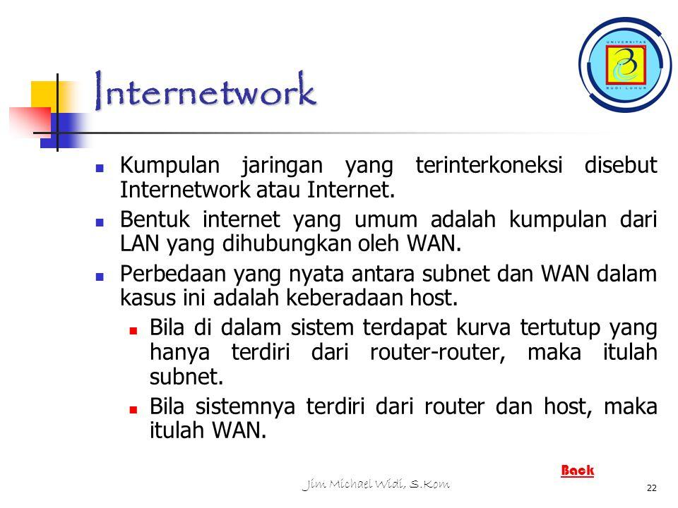 Jim Michael Widi, S.Kom 22 Internetwork Kumpulan jaringan yang terinterkoneksi disebut Internetwork atau Internet.
