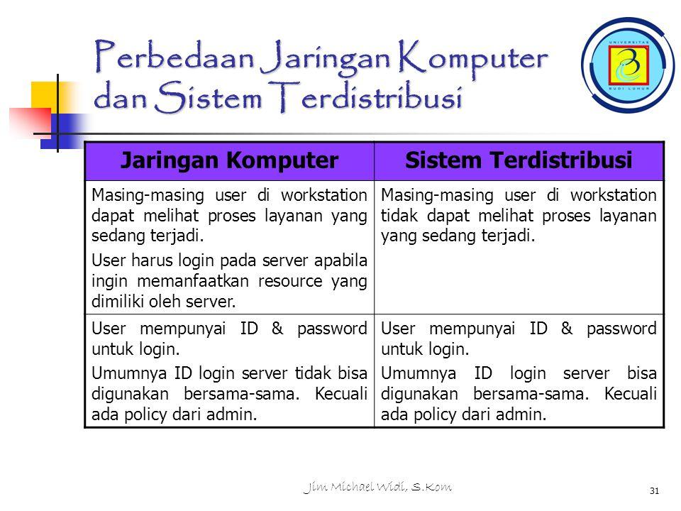 Jim Michael Widi, S.Kom 31 Perbedaan Jaringan Komputer dan Sistem Terdistribusi Jaringan KomputerSistem Terdistribusi Masing-masing user di workstation dapat melihat proses layanan yang sedang terjadi.