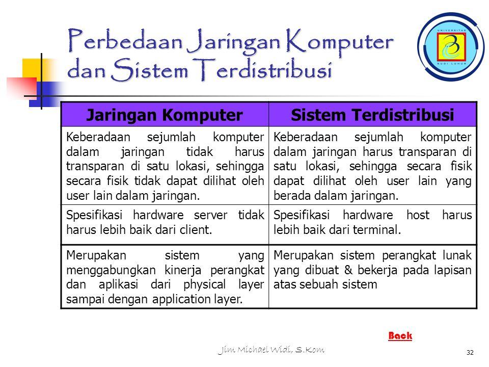 Jim Michael Widi, S.Kom 32 Perbedaan Jaringan Komputer dan Sistem Terdistribusi Jaringan KomputerSistem Terdistribusi Keberadaan sejumlah komputer dalam jaringan tidak harus transparan di satu lokasi, sehingga secara fisik tidak dapat dilihat oleh user lain dalam jaringan.