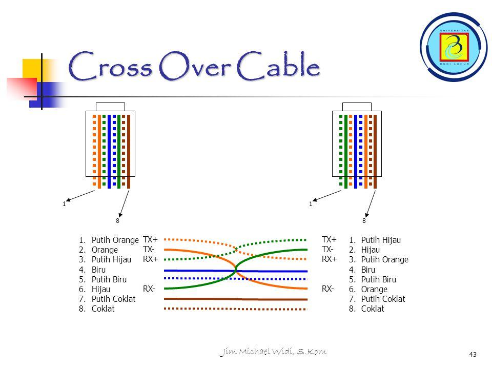 Jim Michael Widi, S.Kom 43 Cross Over Cable 1 8 1 8 1.Putih Orange 2.Orange 3.Putih Hijau 4.Biru 5.Putih Biru 6.Hijau 7.Putih Coklat 8.Coklat 1.Putih Hijau 2.Hijau 3.Putih Orange 4.Biru 5.Putih Biru 6.Orange 7.Putih Coklat 8.Coklat TX+ TX- RX+ RX- TX+ TX- RX+ RX-