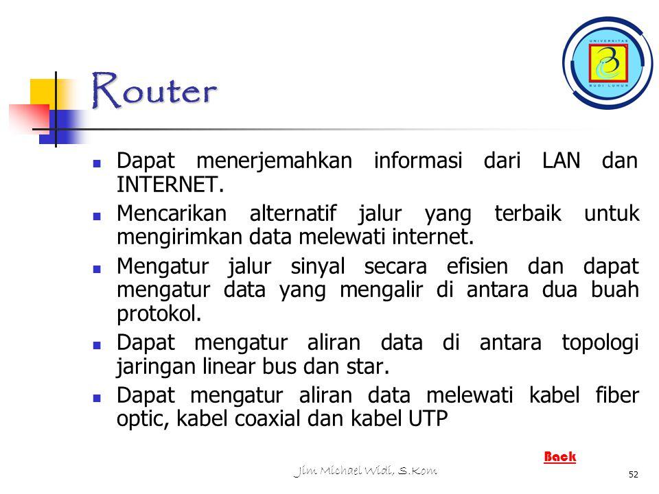 Jim Michael Widi, S.Kom 52 Router Dapat menerjemahkan informasi dari LAN dan INTERNET.