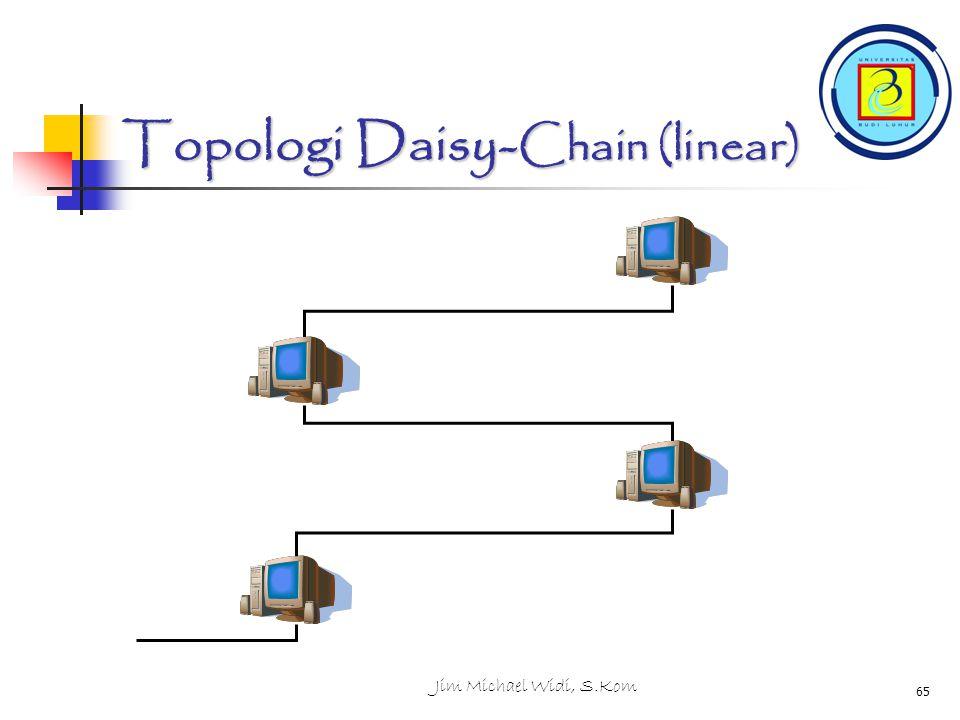 Jim Michael Widi, S.Kom 65 Topologi Daisy- Chain (linear)
