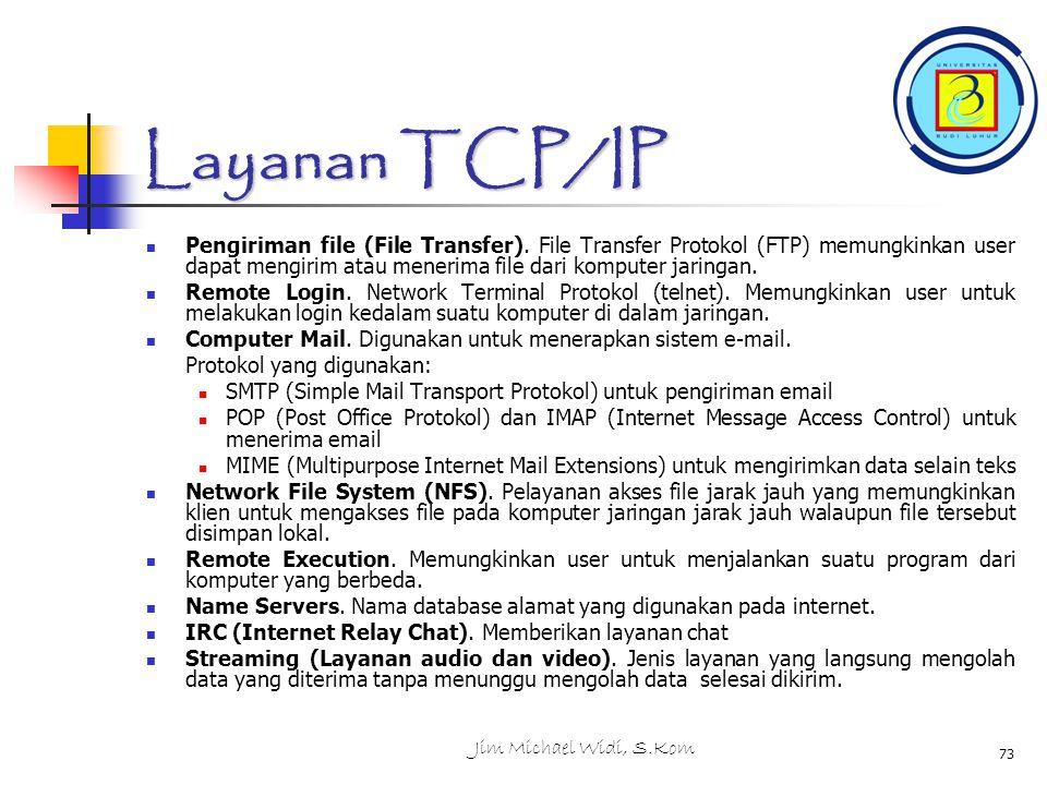 Jim Michael Widi, S.Kom 73 Layanan TCP/IP Pengiriman file (File Transfer).