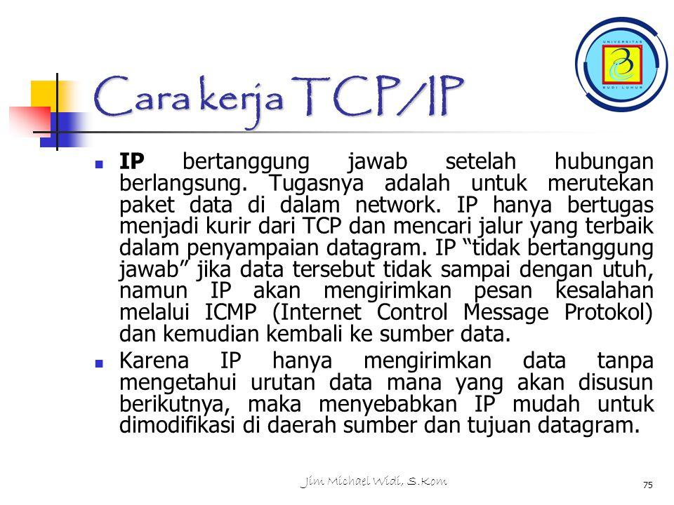 Jim Michael Widi, S.Kom 75 Cara kerja TCP/IP IP bertanggung jawab setelah hubungan berlangsung.